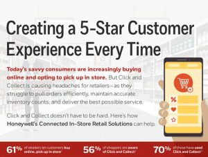 Creating 5 Star Customer Experience with Honeywell
